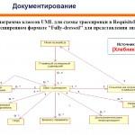 hlebnikov2011-2