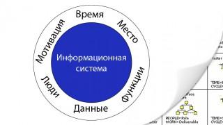 zachman-title3