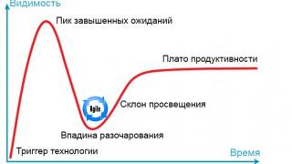 chart_agile-title