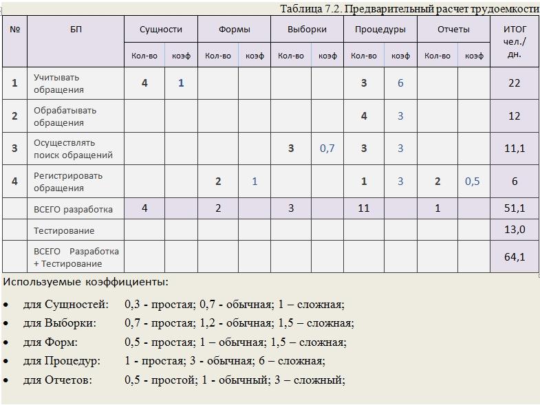 example17