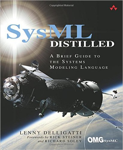 sysml_distilled_title